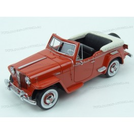 Willys Jeepster 1948, Neo Models 1/43 scale